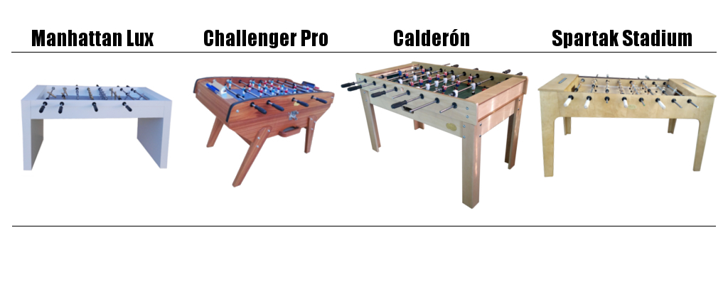 Competition Foosball Tables, Foosball coin operated Tables and Foosball Home Tables.